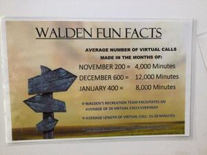 WH Shout Out Virtual Visits Fun Facts